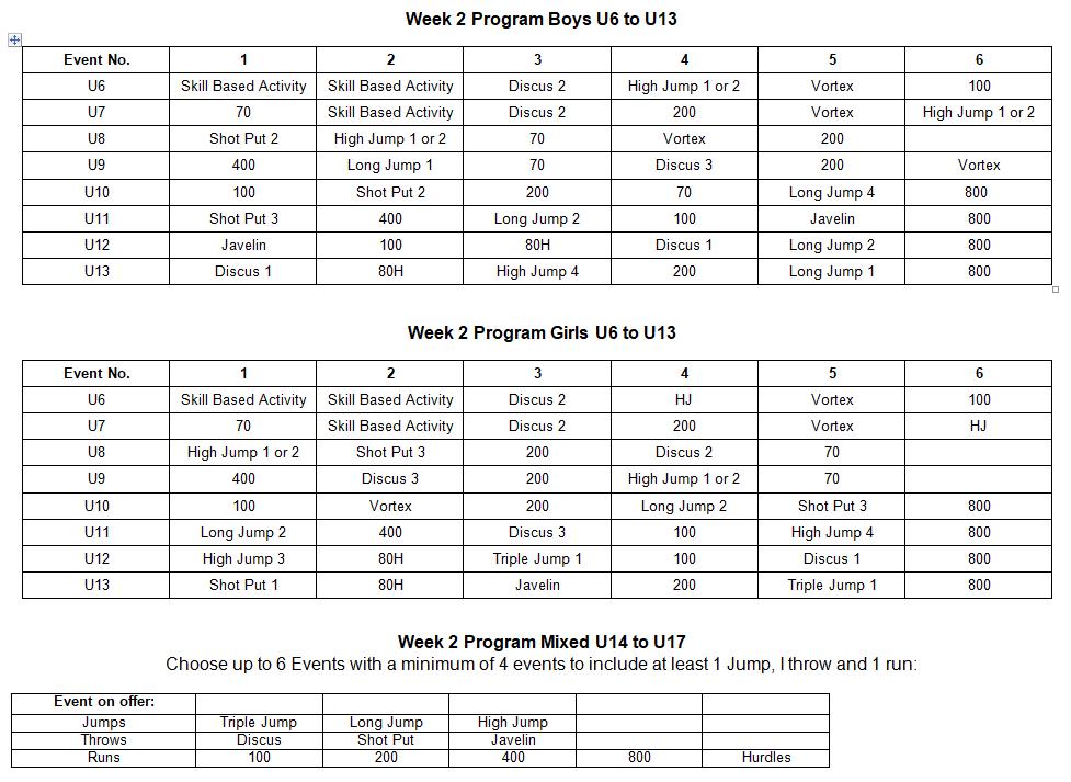 Weekly Program - week2